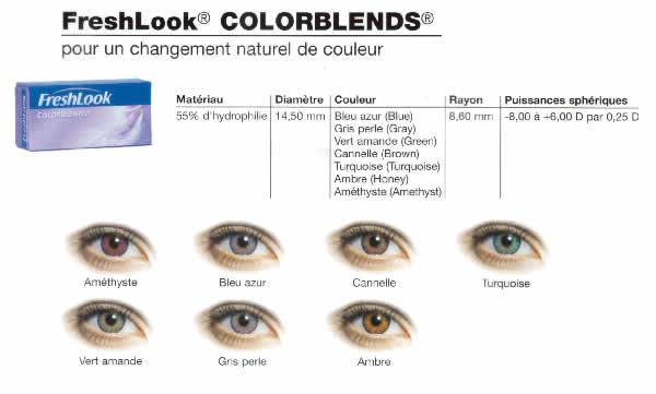 Très les lentilles de contact freshlook colors UA54